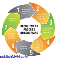 Recruitment Process Outsourcing Companies in chennai