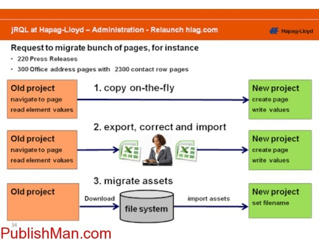 We will do Oracle to Postgresql migration project With low cost - 1/1